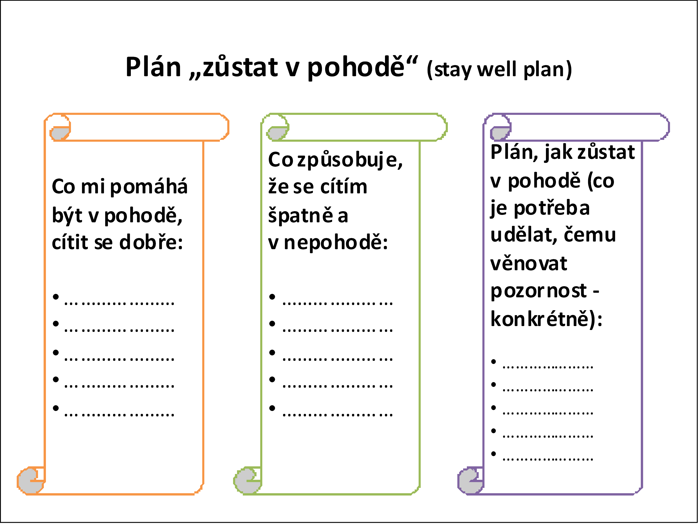 """Plán """"zůstat v pohodě"""" (stay well plan)"""