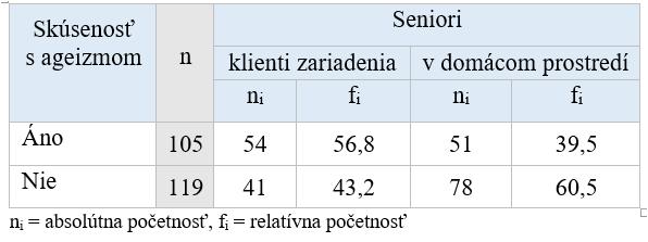 Tabuľka 5 Skúsenosť seniorov s ageizmom v závislosti od statusu klienta zariadenia sociálnych služieb (frekvenčná tabuľka)
